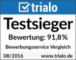 testsieger-trialo-die-bewerbungsschreiber