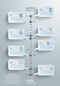 Speech Bubbles Timeline Infographic