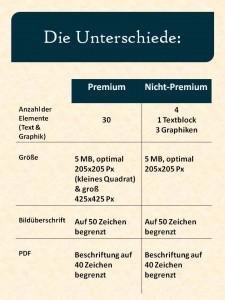 Unterschiede Premium- Nicht-Premium